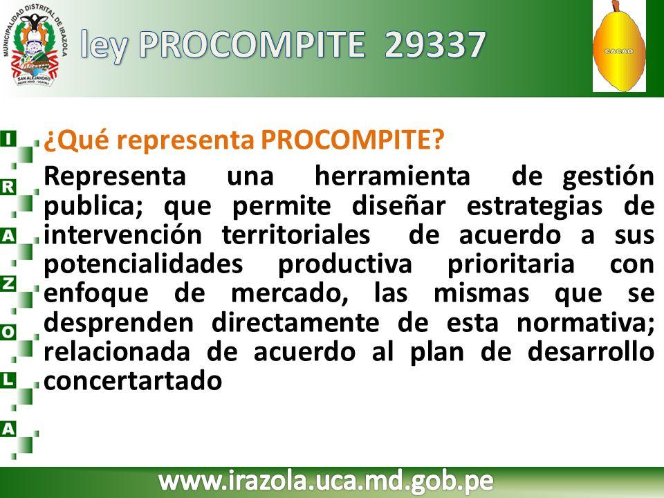 ley PROCOMPITE 29337 ¿Qué representa PROCOMPITE