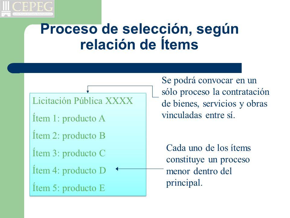 Proceso de selección, según relación de Ítems