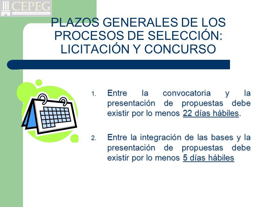 PLAZOS GENERALES DE LOS PROCESOS DE SELECCIÓN: LICITACIÓN Y CONCURSO