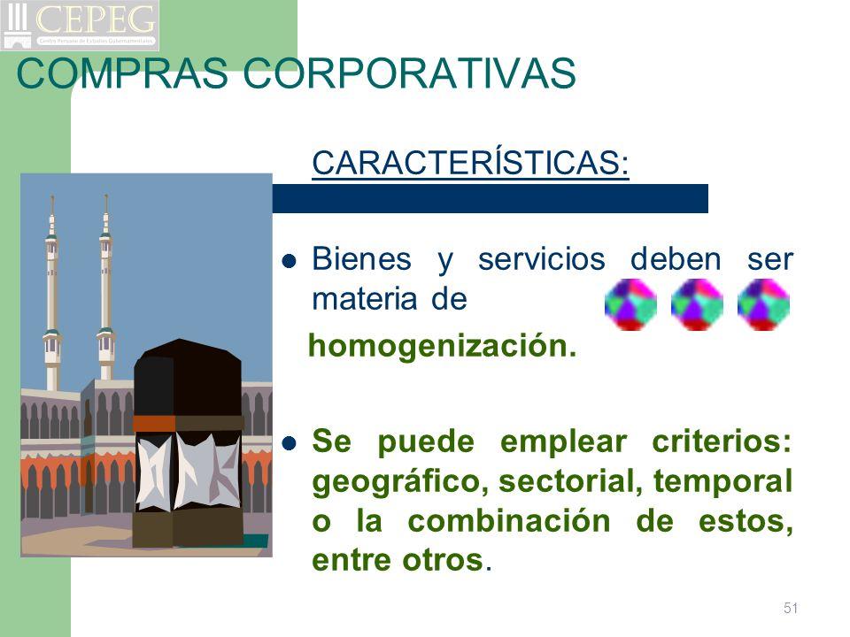 COMPRAS CORPORATIVAS CARACTERÍSTICAS: