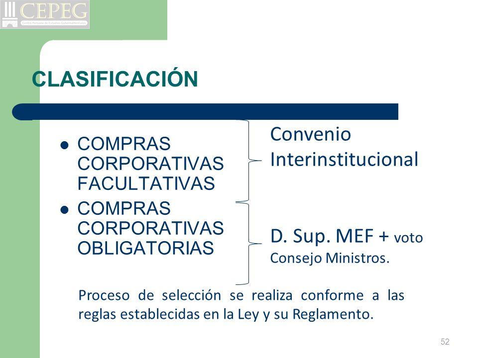 Convenio Interinstitucional