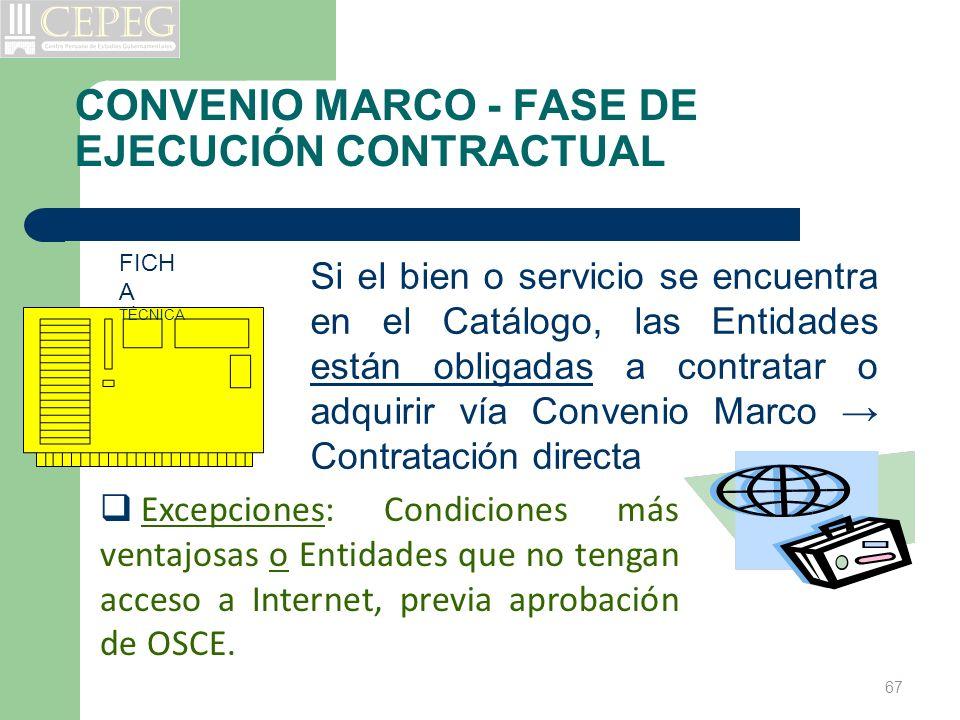 CONVENIO MARCO - FASE DE EJECUCIÓN CONTRACTUAL
