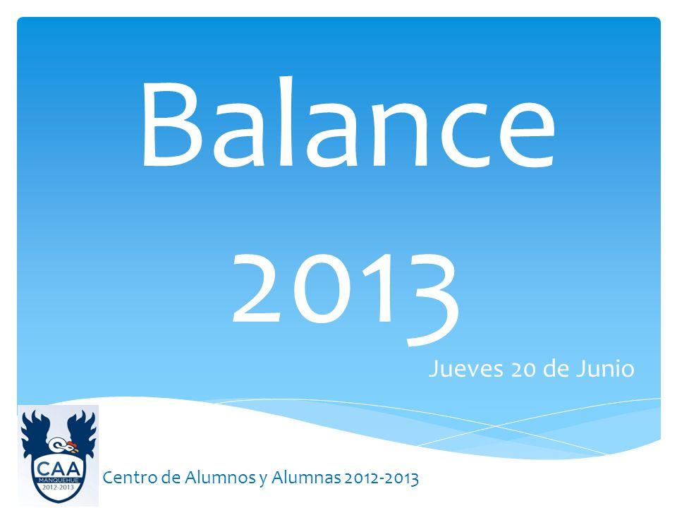 Centro de Alumnos y Alumnas 2012-2013