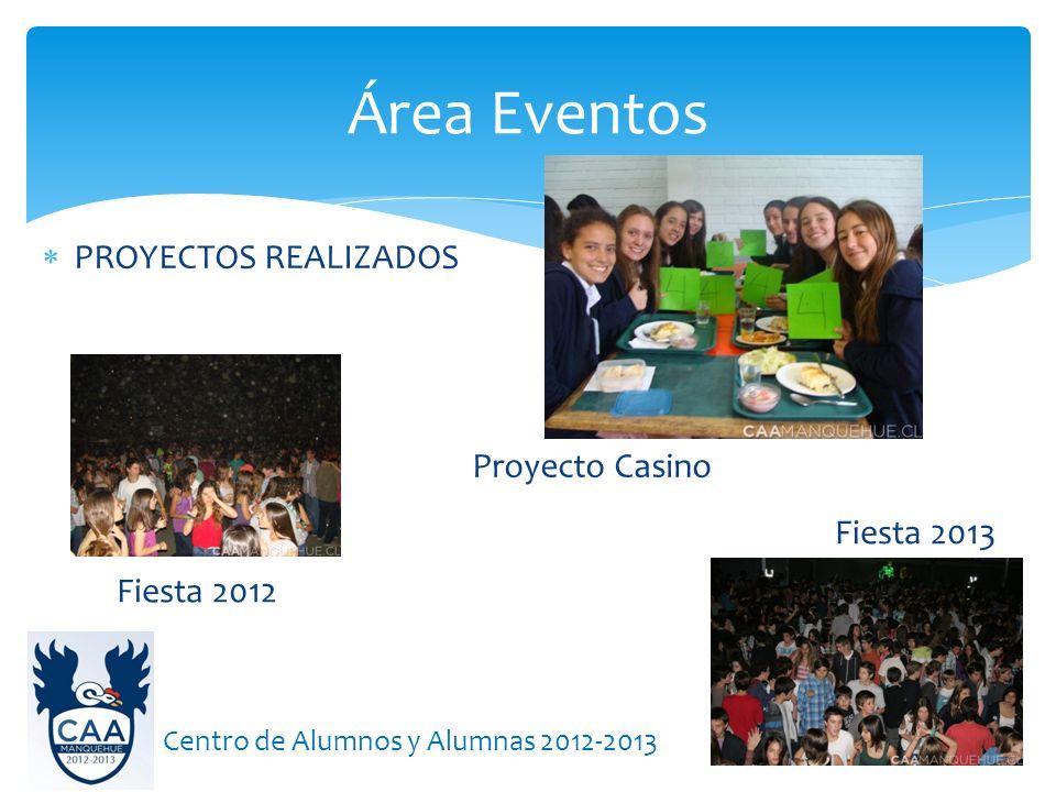 Área Eventos PROYECTOS REALIZADOS Proyecto Casino Fiesta 2013