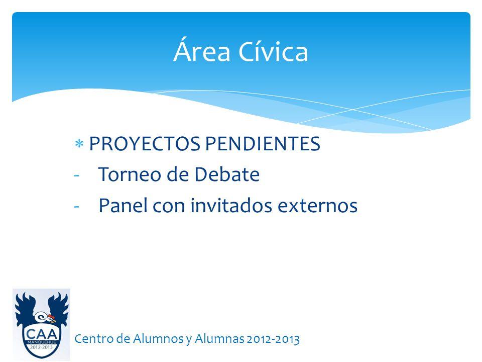 Área Cívica PROYECTOS PENDIENTES Torneo de Debate