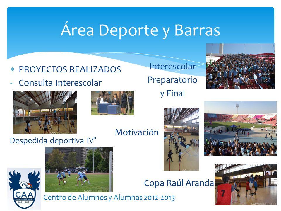 Área Deporte y Barras Interescolar PROYECTOS REALIZADOS Preparatorio