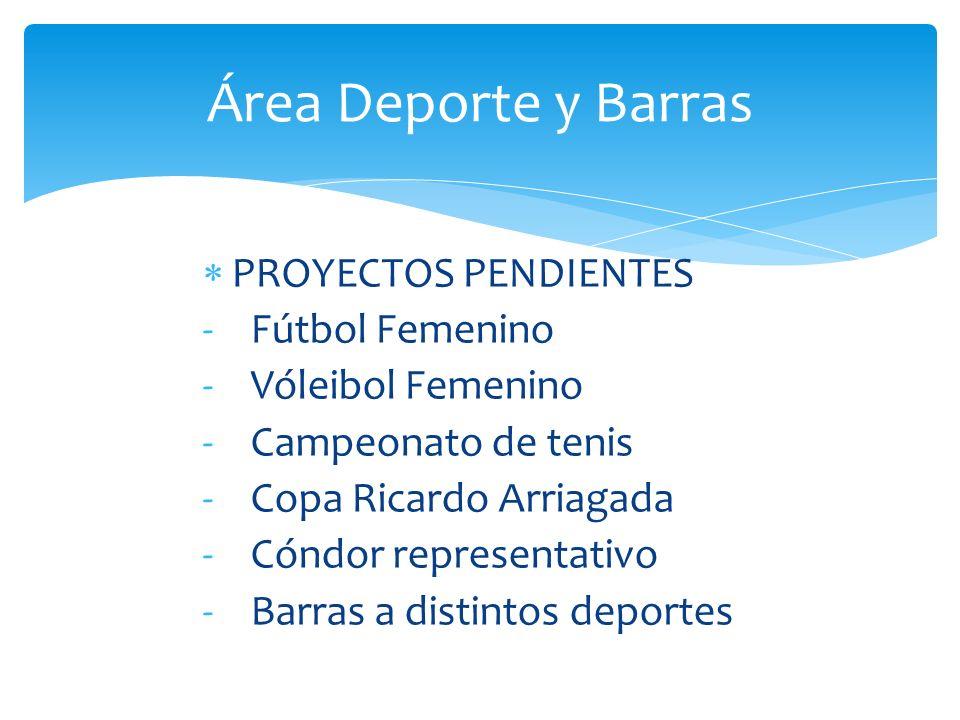 Área Deporte y Barras PROYECTOS PENDIENTES Fútbol Femenino