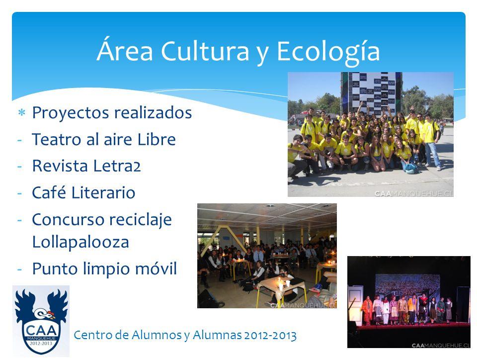 Área Cultura y Ecología