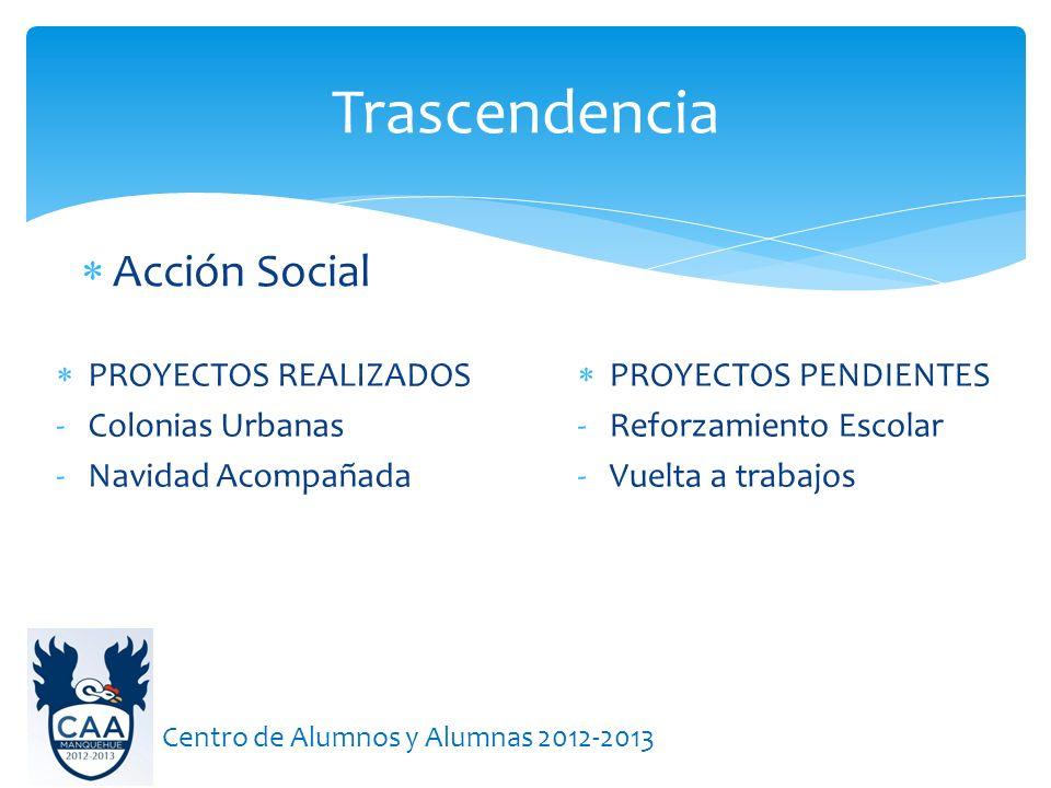 Trascendencia Acción Social PROYECTOS REALIZADOS Colonias Urbanas