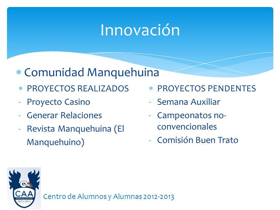 Innovación Comunidad Manquehuina PROYECTOS REALIZADOS Proyecto Casino