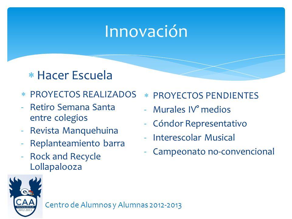 Innovación Hacer Escuela PROYECTOS REALIZADOS
