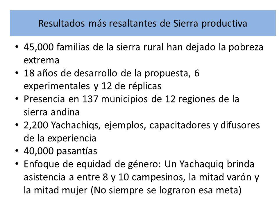 Resultados más resaltantes de Sierra productiva