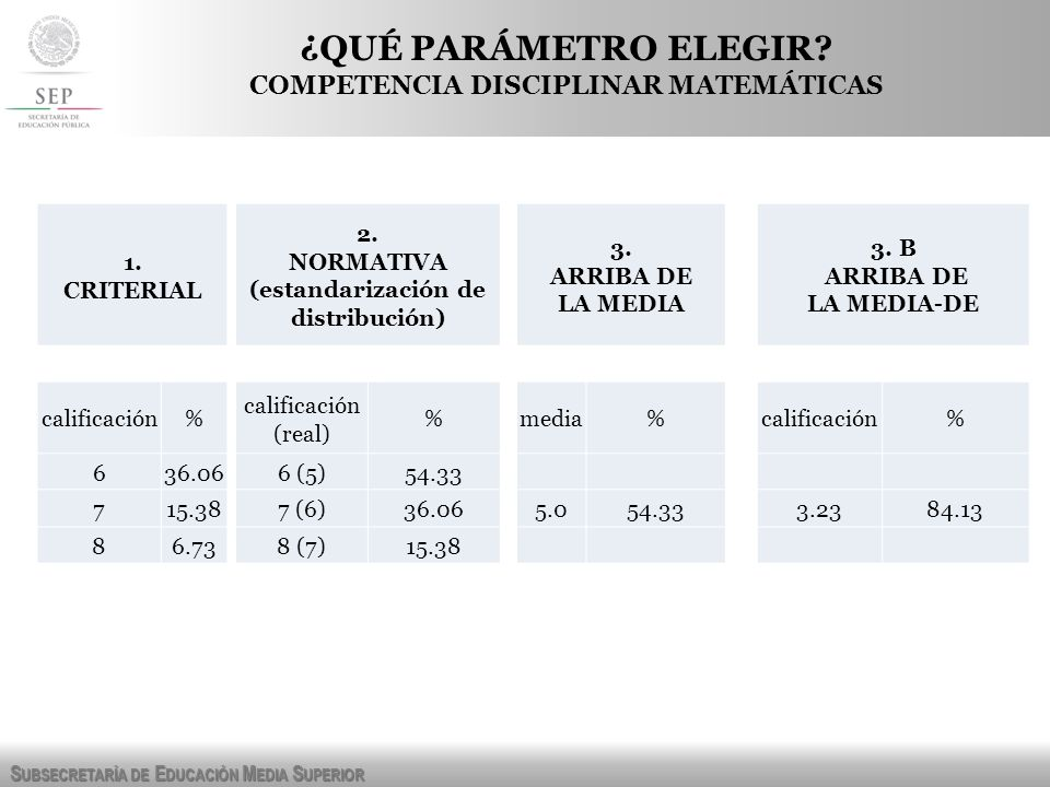 ¿QUÉ PARÁMETRO ELEGIR COMPETENCIA DISCIPLINAR MATEMÁTICAS 1.