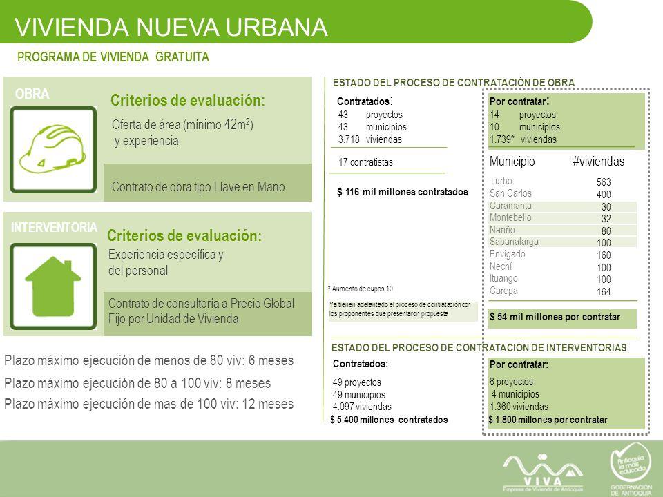 VIVIENDA NUEVA URBANA Criterios de evaluación: