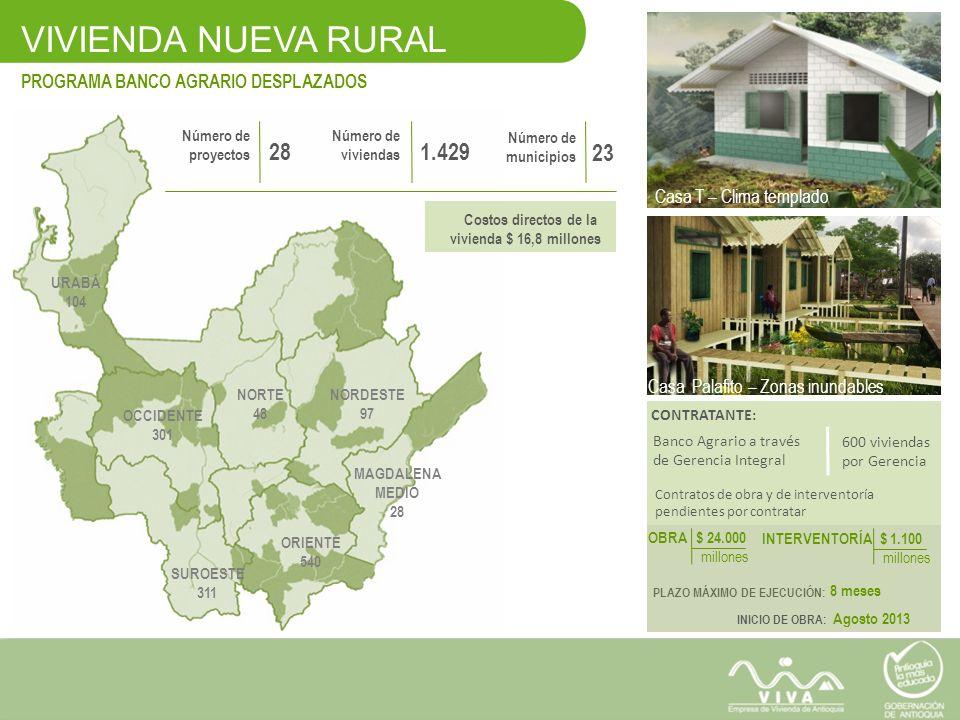 VIVIENDA NUEVA RURAL 28 1.429 23 PROGRAMA BANCO AGRARIO DESPLAZADOS