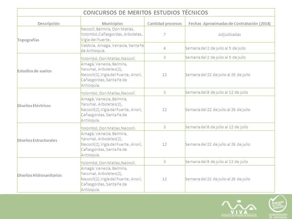 CONCURSOS DE MERITOS ESTUDIOS TÉCNICOS