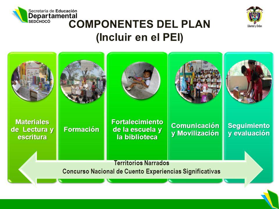 COMPONENTES DEL PLAN (Incluir en el PEI)