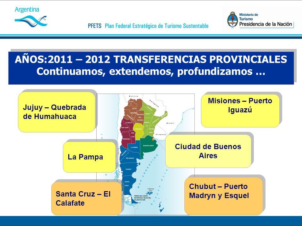 AÑOS:2011 – 2012 TRANSFERENCIAS PROVINCIALES