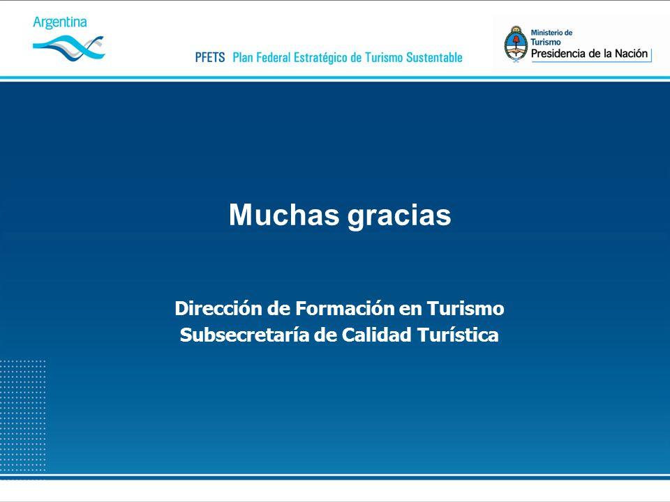 Dirección de Formación en Turismo Subsecretaría de Calidad Turística