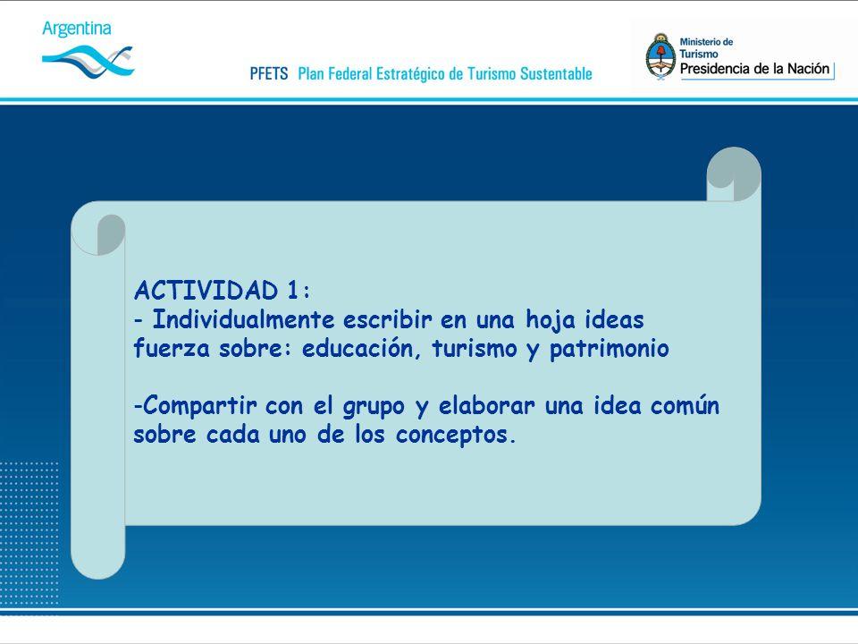 ACTIVIDAD 1: Individualmente escribir en una hoja ideas fuerza sobre: educación, turismo y patrimonio.