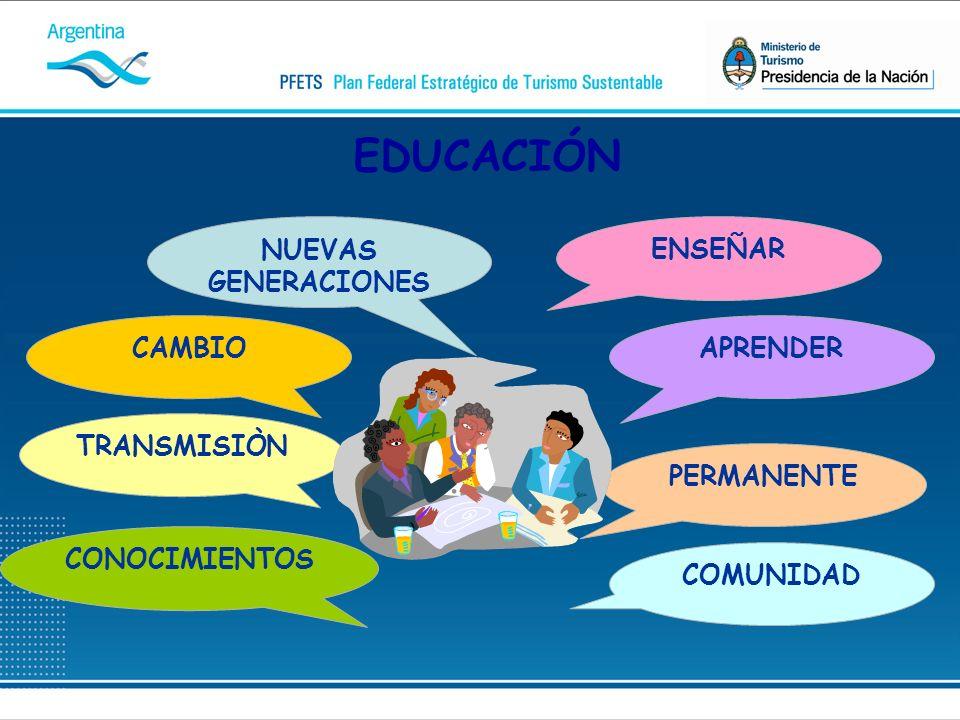 EDUCACIÓN NUEVAS GENERACIONES ENSEÑAR CAMBIO APRENDER TRANSMISIÒN