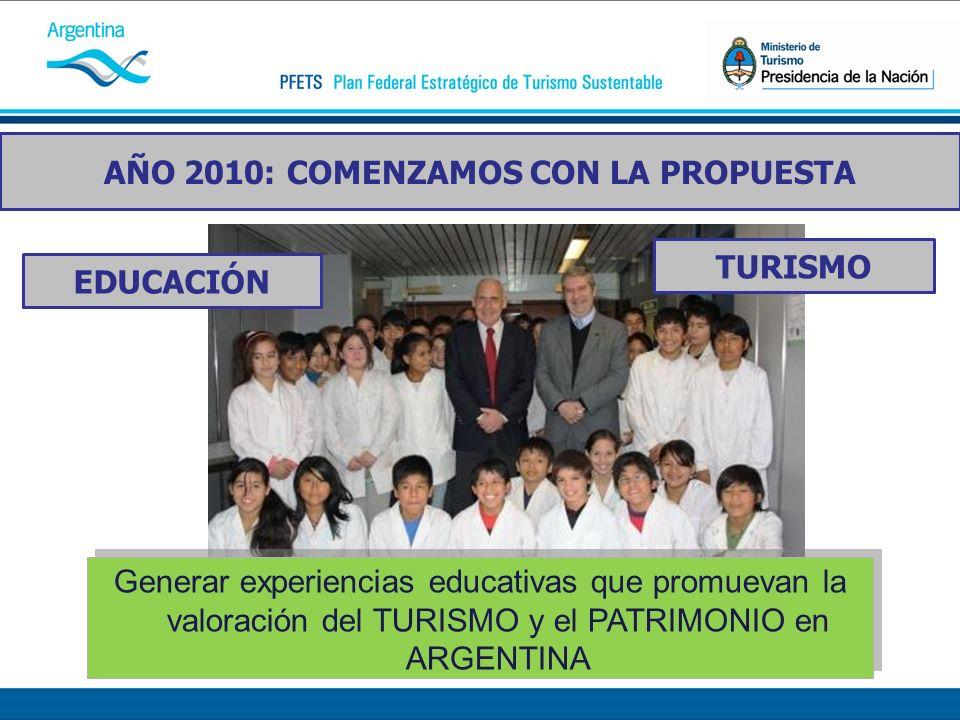 AÑO 2010: COMENZAMOS CON LA PROPUESTA