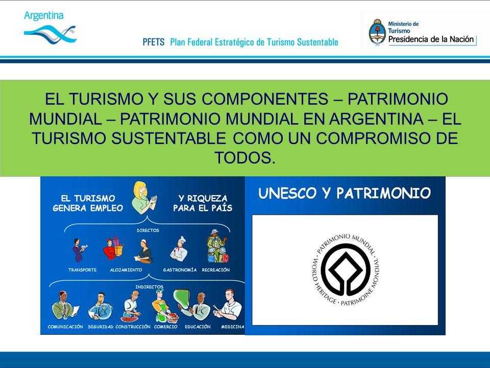 EL TURISMO Y SUS COMPONENTES – PATRIMONIO MUNDIAL – PATRIMONIO MUNDIAL EN ARGENTINA – EL TURISMO SUSTENTABLE COMO UN COMPROMISO DE TODOS.
