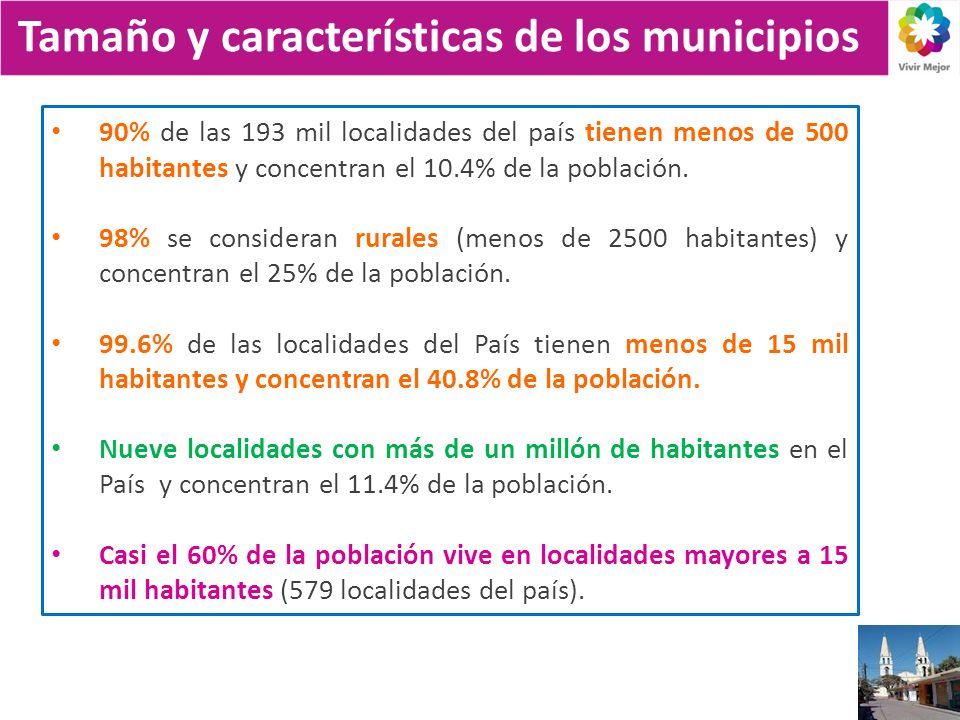 Tamaño y características de los municipios