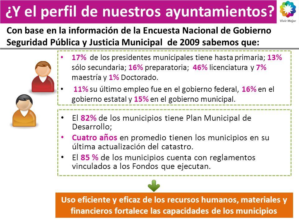 ¿Y el perfil de nuestros ayuntamientos