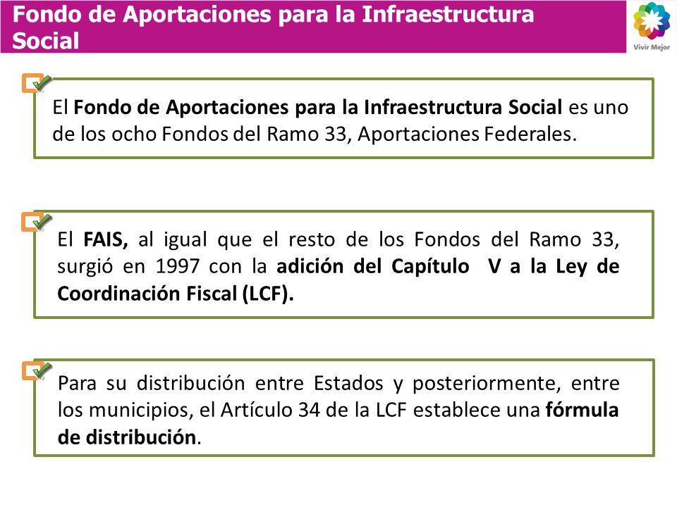 Fondo de Aportaciones para la Infraestructura Social