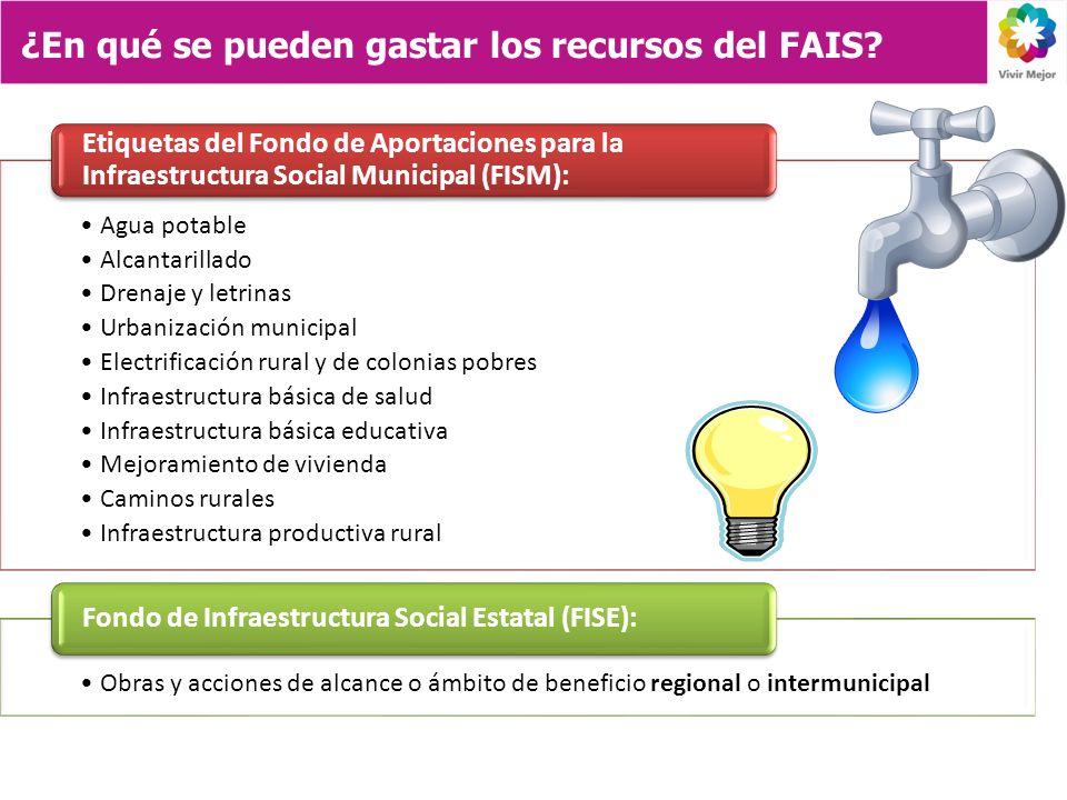 ¿En qué se pueden gastar los recursos del FAIS