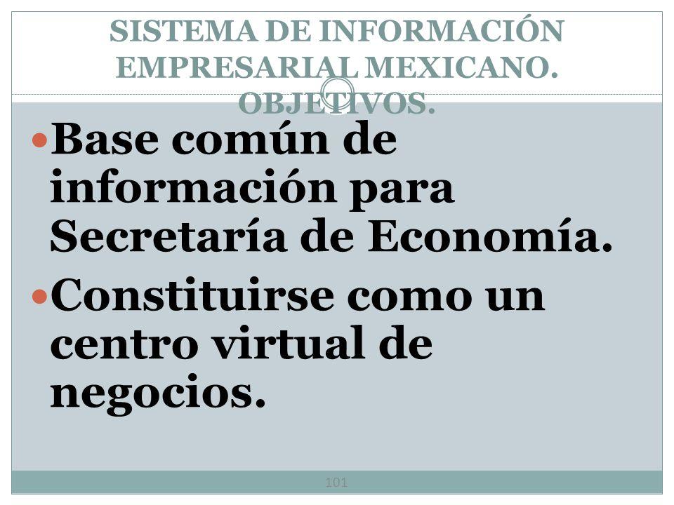SISTEMA DE INFORMACIÓN EMPRESARIAL MEXICANO. OBJETIVOS.