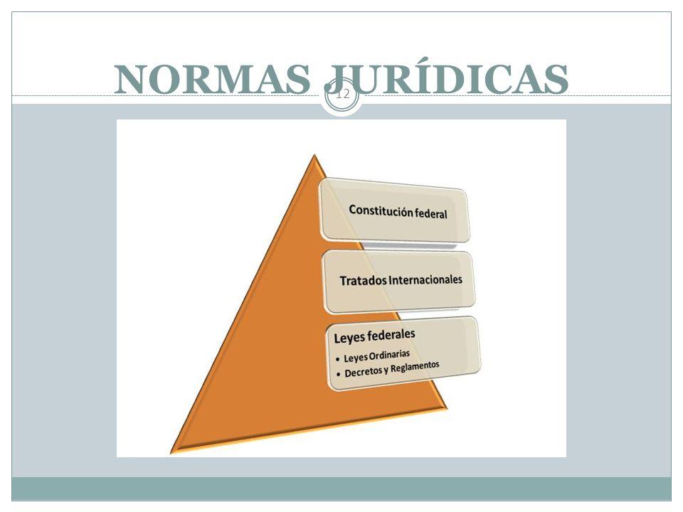 NORMAS JURÍDICAS
