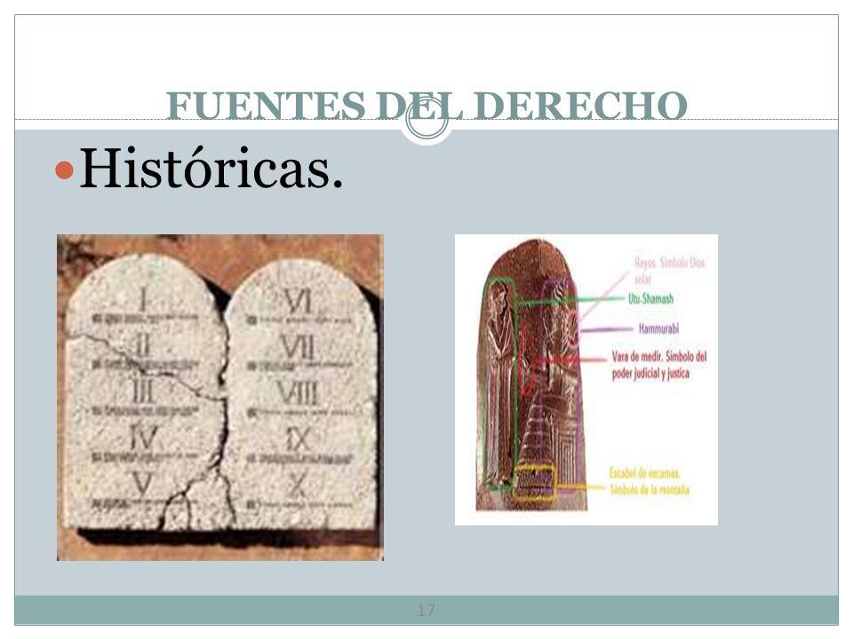 FUENTES DEL DERECHO Históricas.