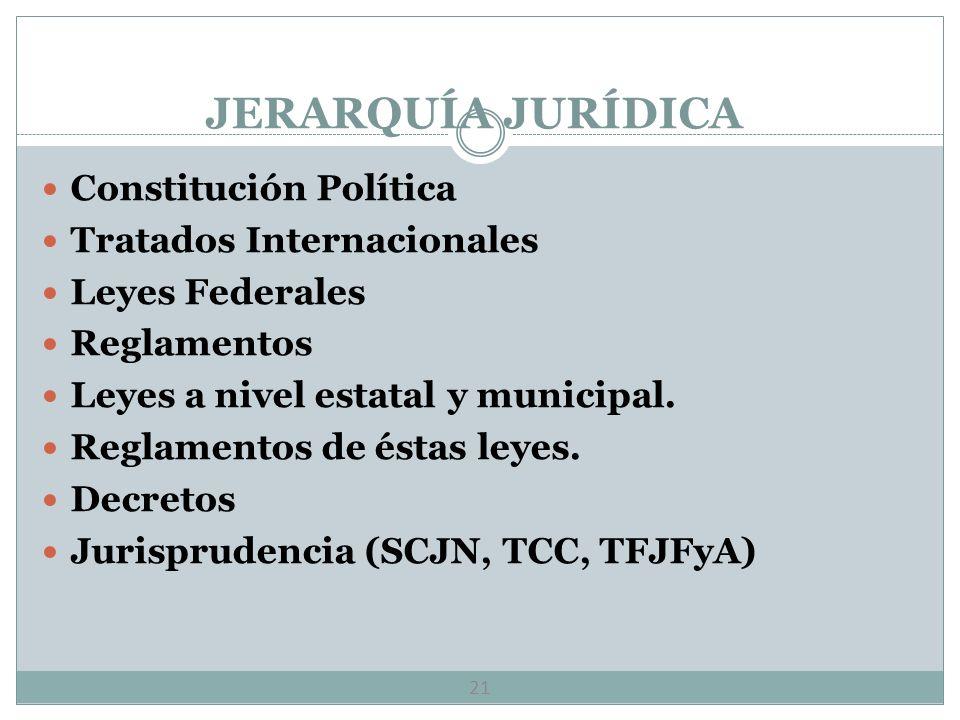JERARQUÍA JURÍDICA Constitución Política Tratados Internacionales