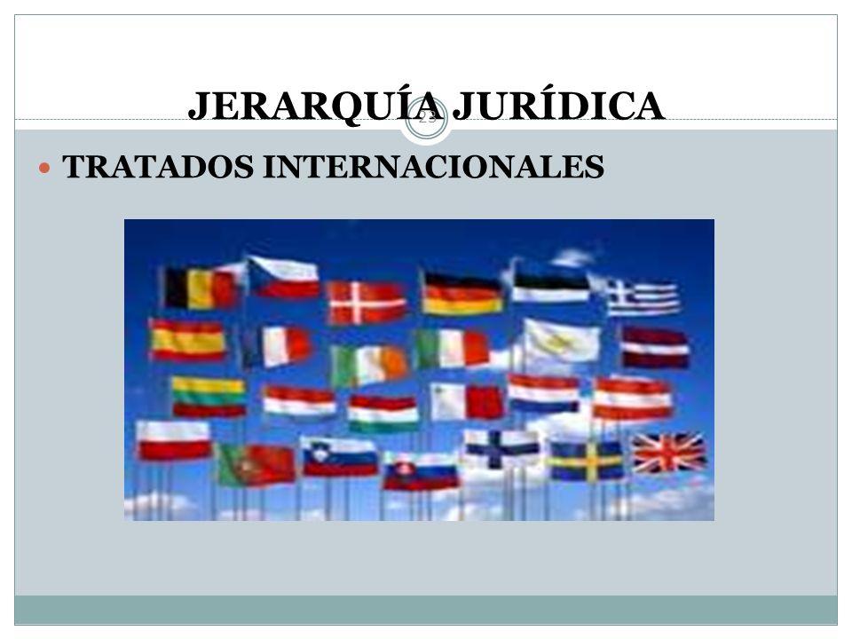 JERARQUÍA JURÍDICA TRATADOS INTERNACIONALES