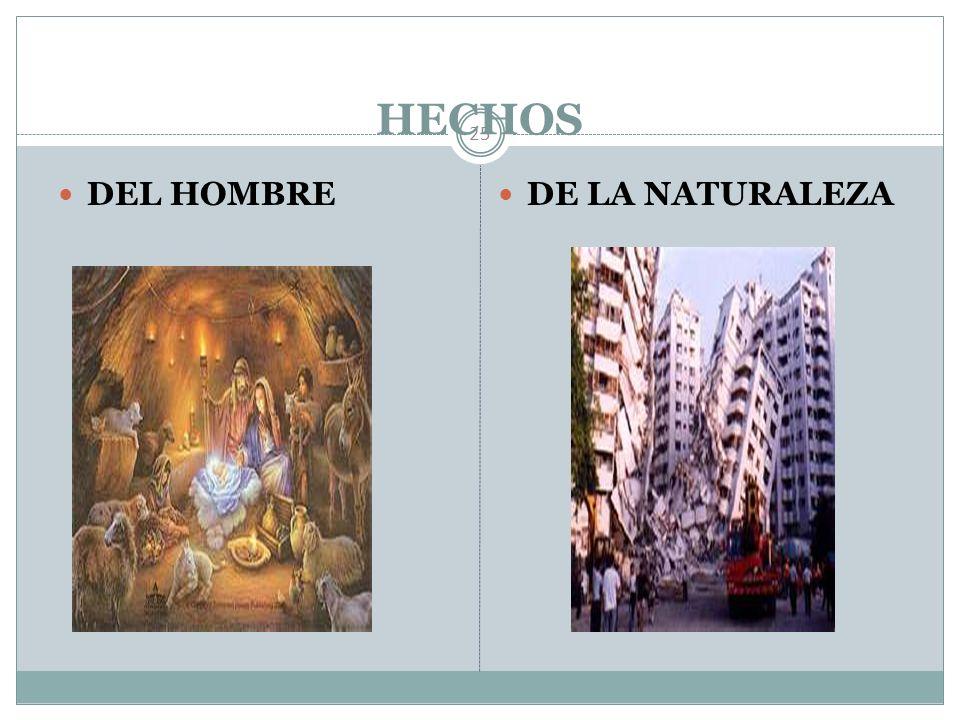 HECHOS DEL HOMBRE DE LA NATURALEZA