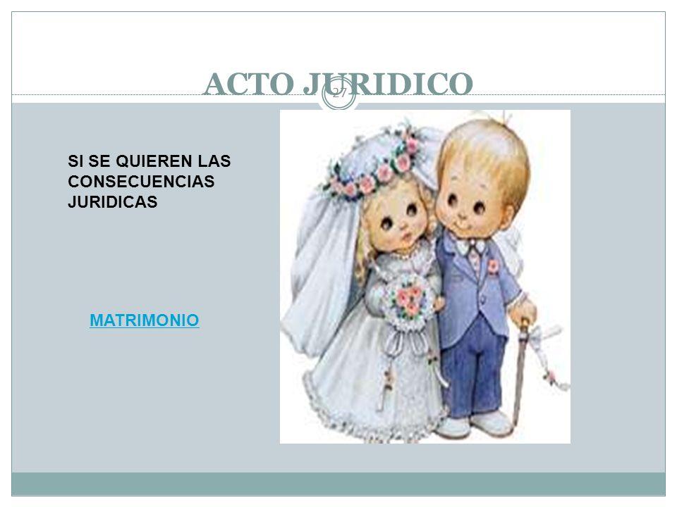ACTO JURIDICO SI SE QUIEREN LAS CONSECUENCIAS JURIDICAS MATRIMONIO