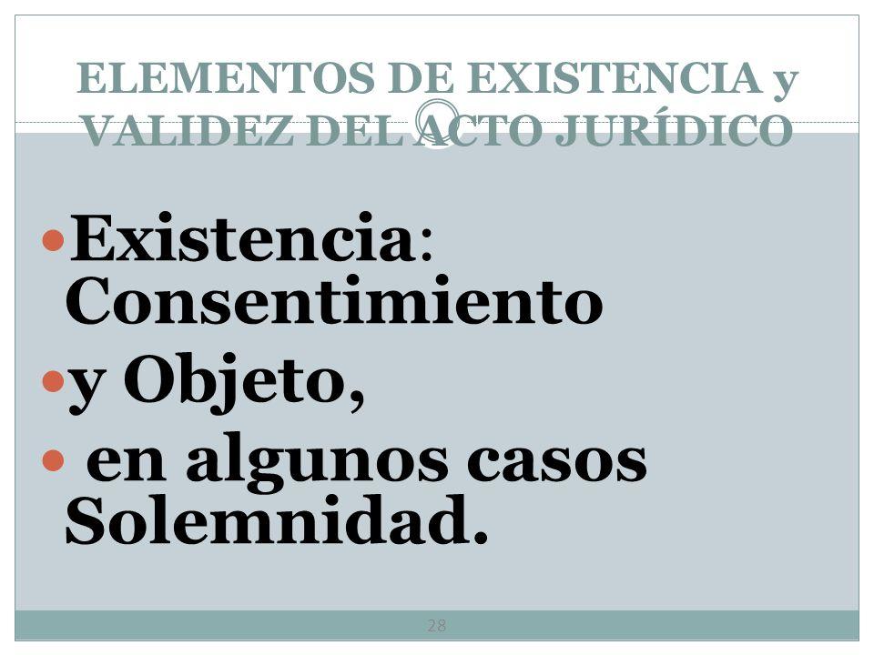 ELEMENTOS DE EXISTENCIA y VALIDEZ DEL ACTO JURÍDICO