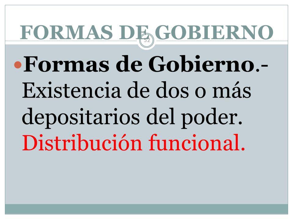 FORMAS DE GOBIERNO Formas de Gobierno.-Existencia de dos o más depositarios del poder.