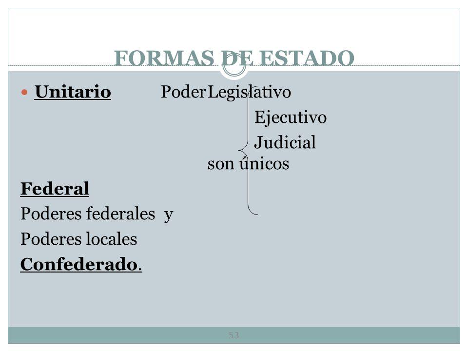 FORMAS DE ESTADO Unitario Poder Legislativo Ejecutivo