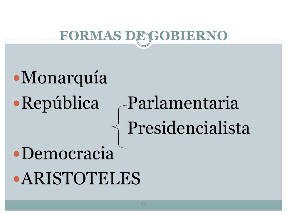 República Parlamentaria Presidencialista Democracia ARISTOTELES