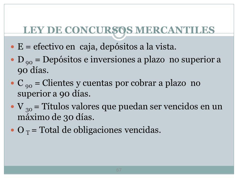 LEY DE CONCURSOS MERCANTILES