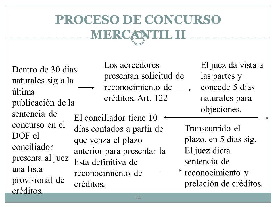 PROCESO DE CONCURSO MERCANTIL II