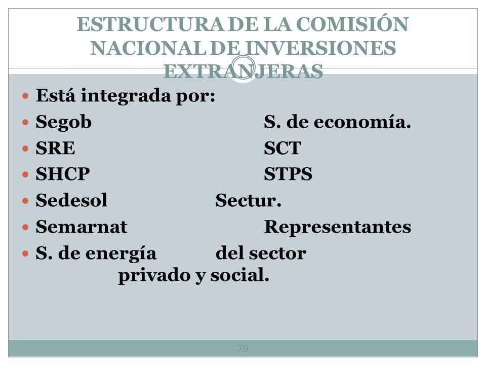 ESTRUCTURA DE LA COMISIÓN NACIONAL DE INVERSIONES EXTRANJERAS