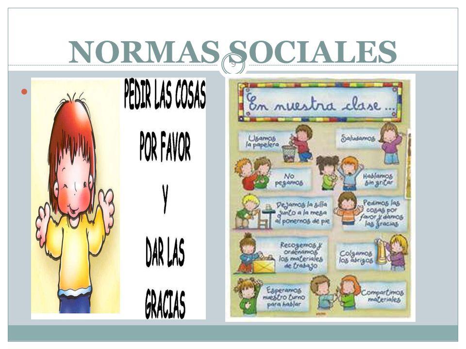 NORMAS SOCIALES Normas sociales