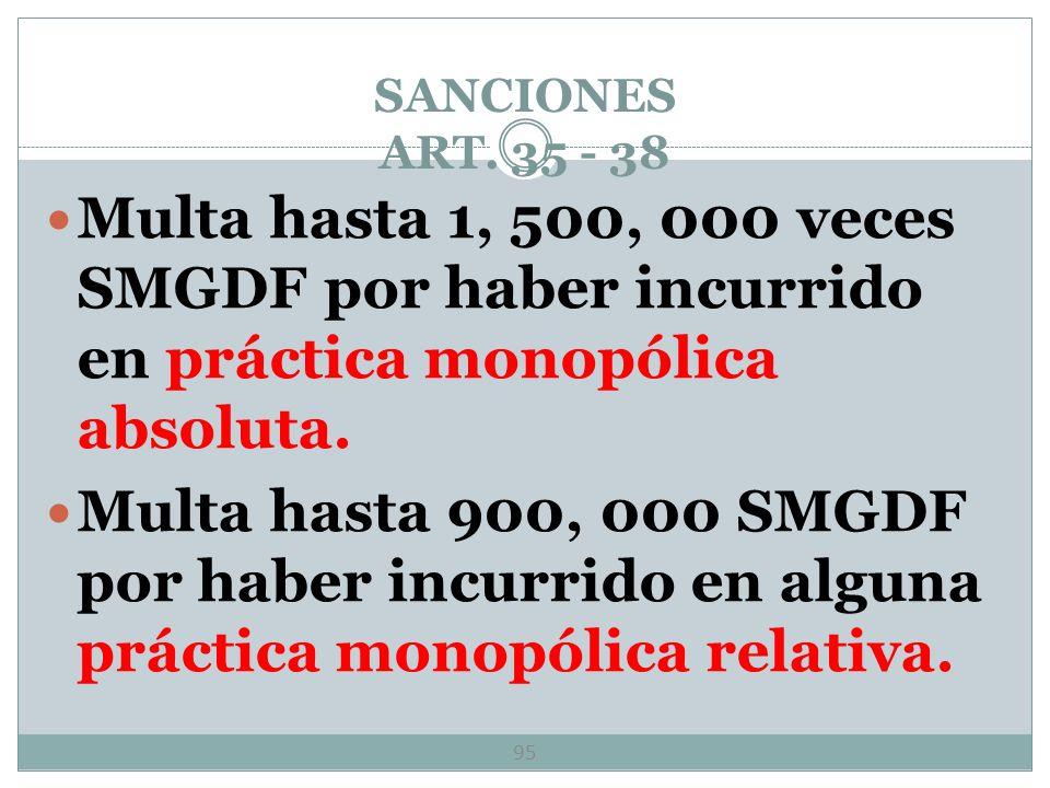 SANCIONES ART. 35 - 38 Multa hasta 1, 500, 000 veces SMGDF por haber incurrido en práctica monopólica absoluta.
