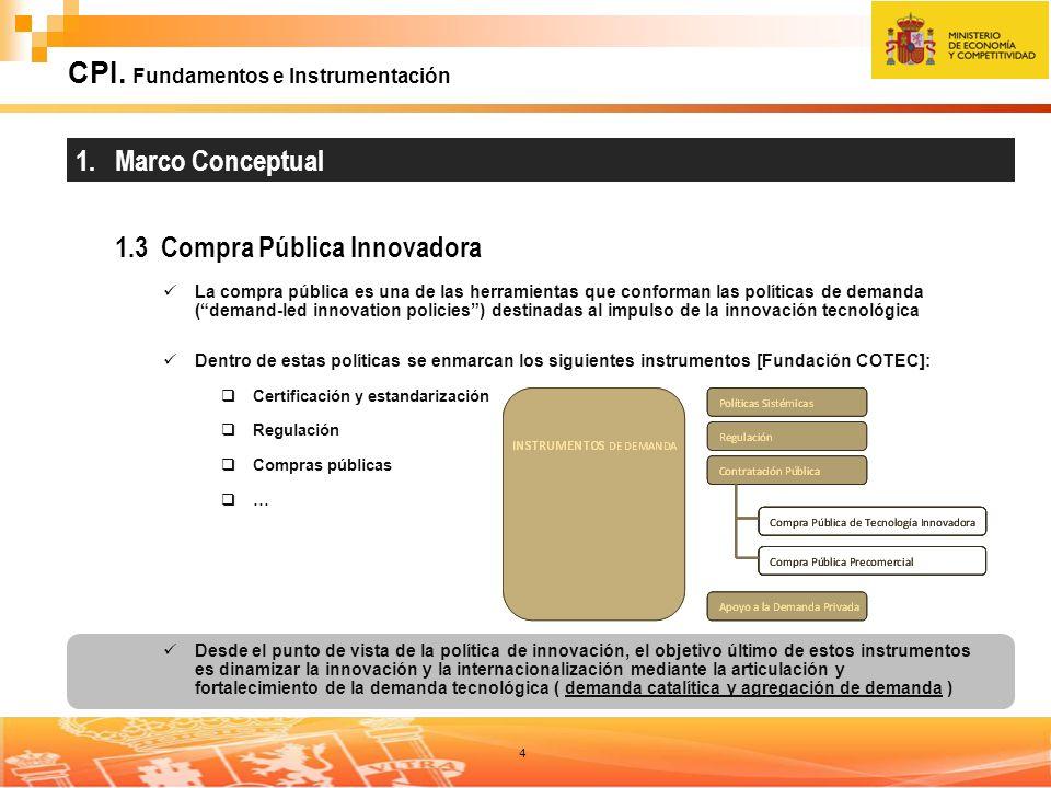 CPI. Fundamentos e Instrumentación