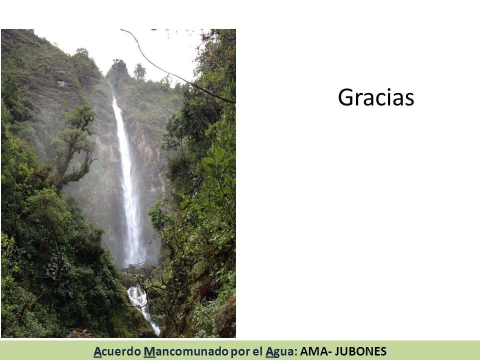 Acuerdo Mancomunado por el Agua: AMA- JUBONES