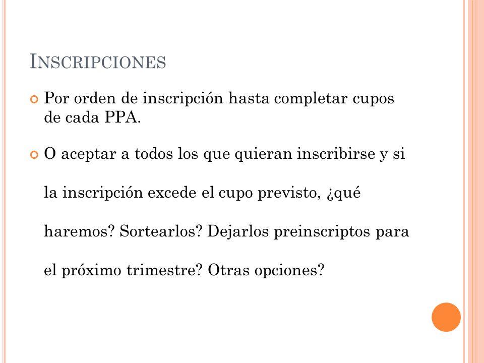 Inscripciones Por orden de inscripción hasta completar cupos de cada PPA.